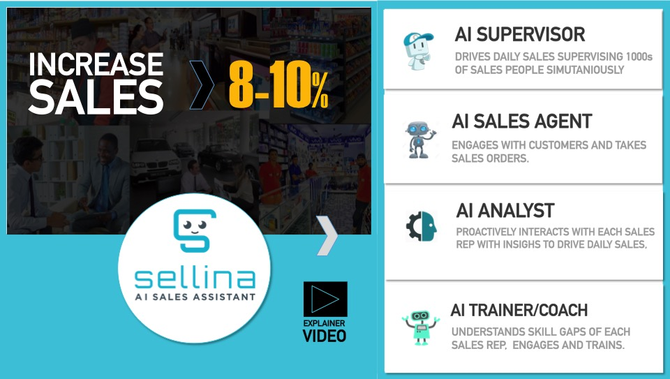 How AI Sales Assistant works