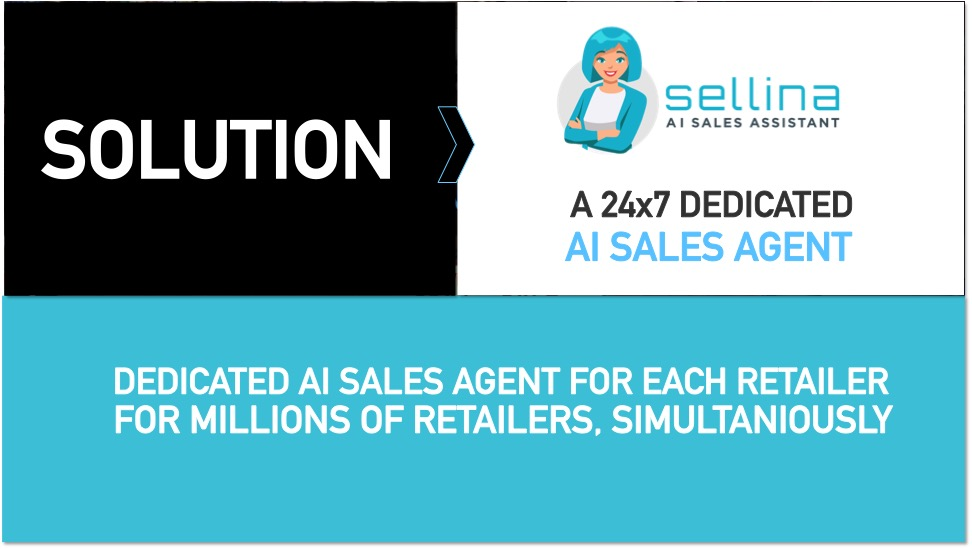 AI Sales Assistant 'Sellina'