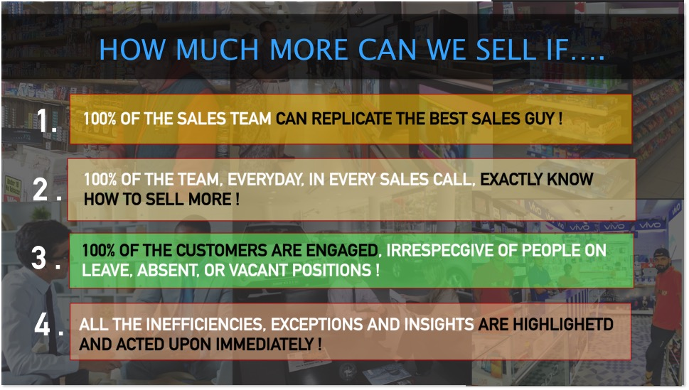 How AI Increases Sales